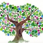 Custom Family Tree by Angela Vandenbogaard